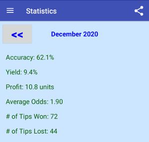 stats for December 2020